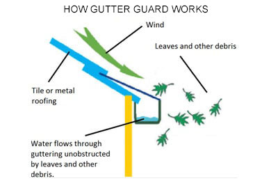 Top advantages of ABC Seamless Leafscreener